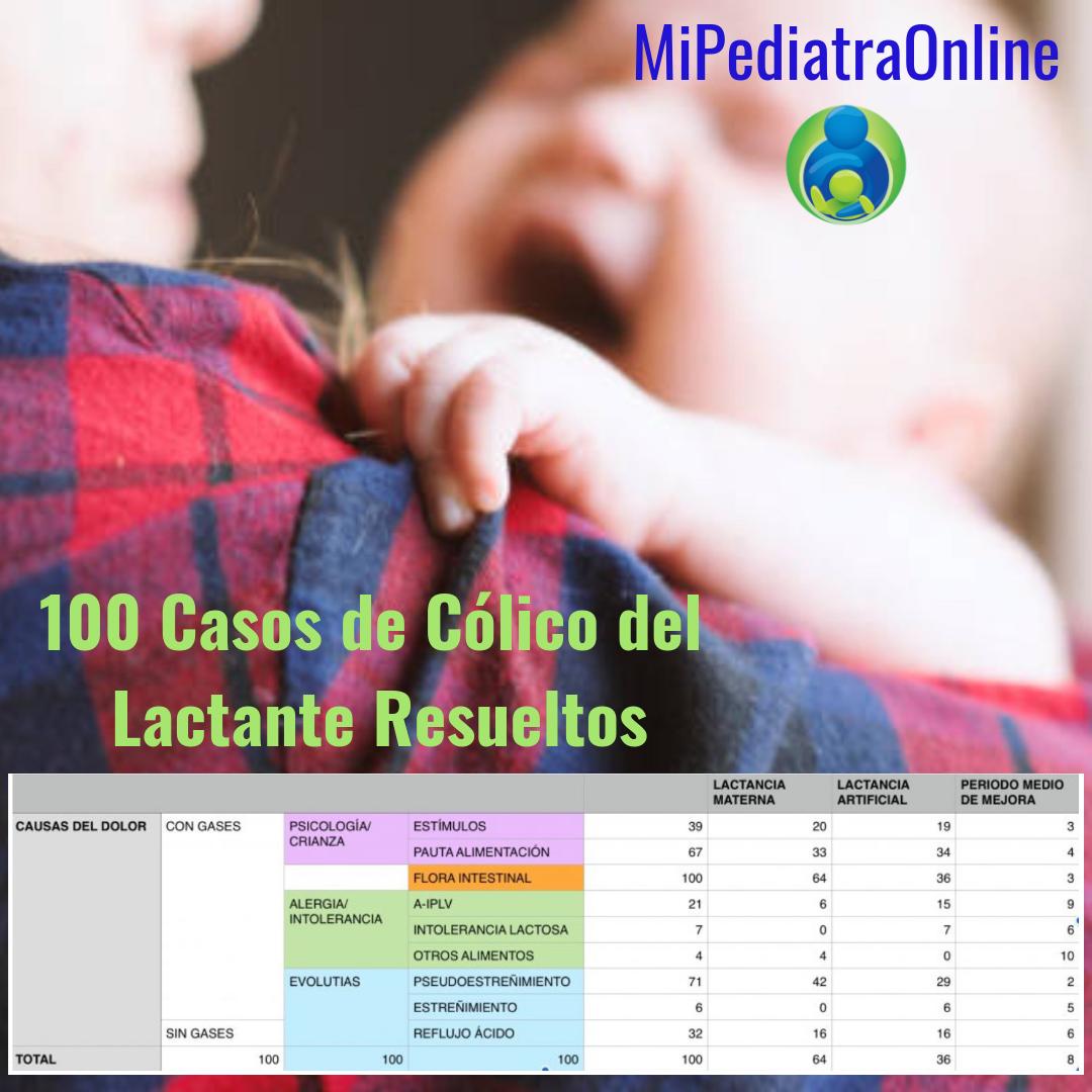 100 Cólicos del Lactante resueltos